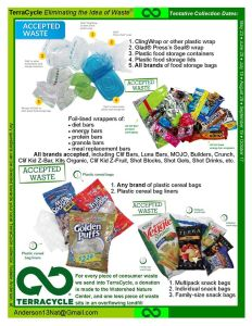 terracycle1